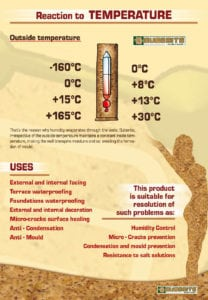 Thermal Reaction